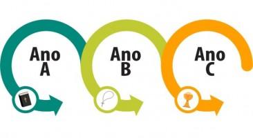 O ano litúrgico e seus 3 ciclos: como saber se é A, B ou C?